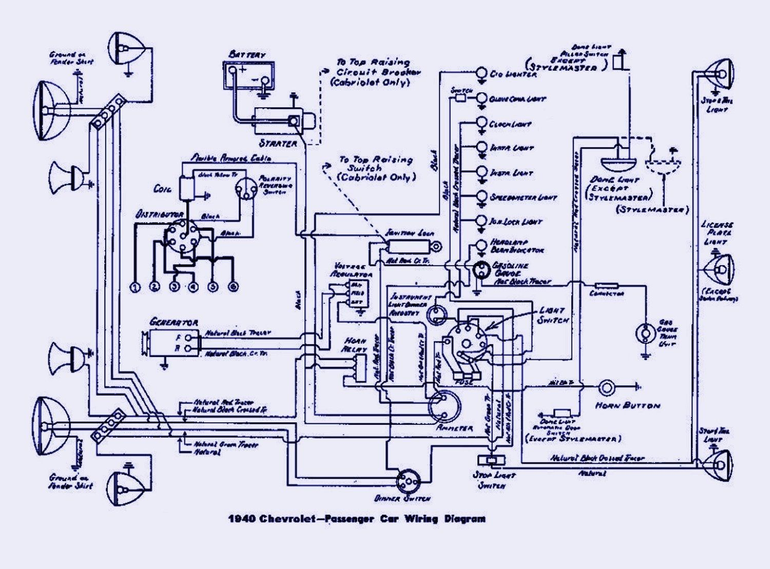 Auto Electrical Wiring Diagram | Hastalavista throughout ... on