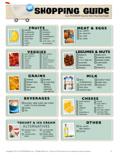 New low fodmap diet food comparison guide fodmaps resources also foods to avoid ibs triggers this is  better list rh pinterest