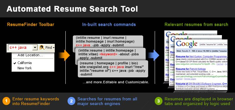resumefinder is a resume search software  specifically