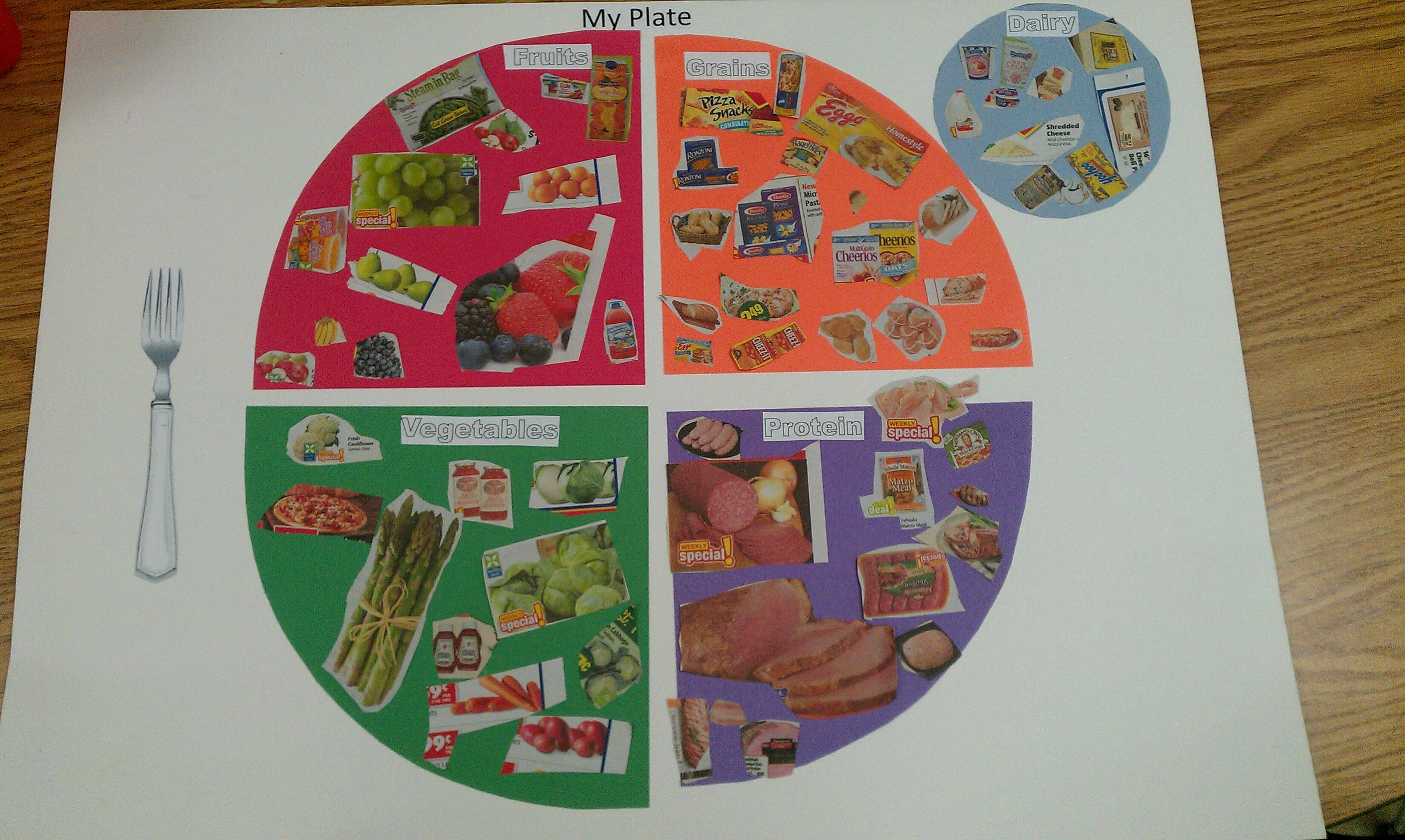"""My class has been studying """"My Plate"""" and the food groups.  I created these posters ahead of time with the portions of the plate.  My students cut and glued pictures from grocery circulars to the various groups. The kids had a blast!"""