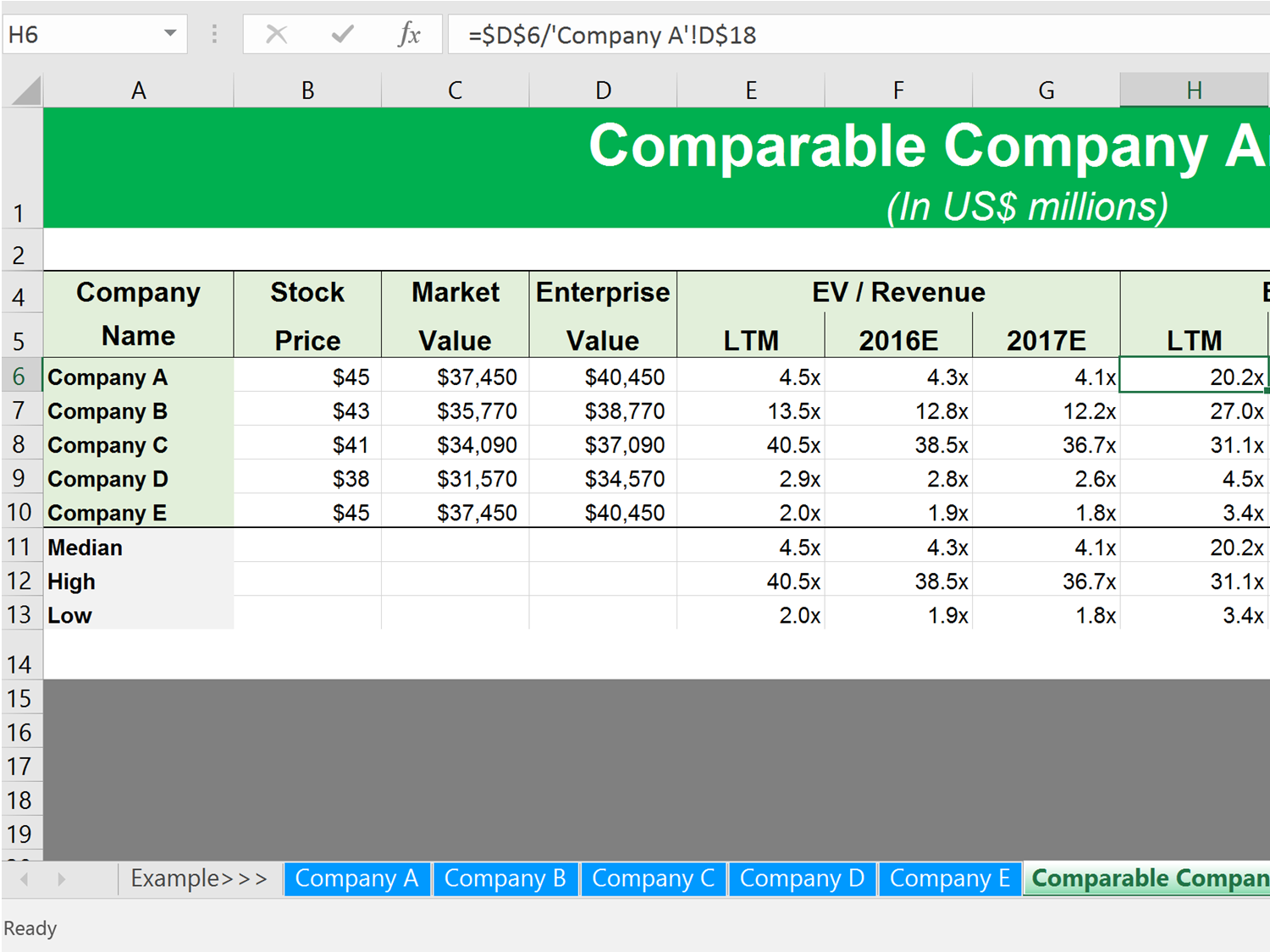 Comparable Company Analysis  Template Management And Students