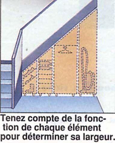 BRICOLAGE Bricolage maison Pinterest Modern staircase - Bricolage A La Maison