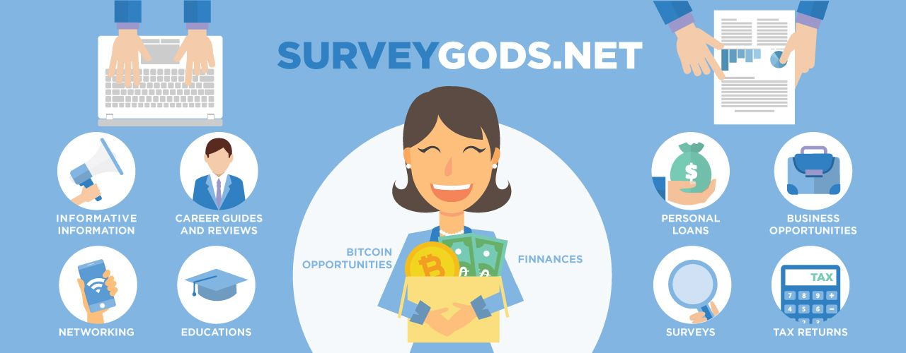 surveygods Informative, Topic about education, Business