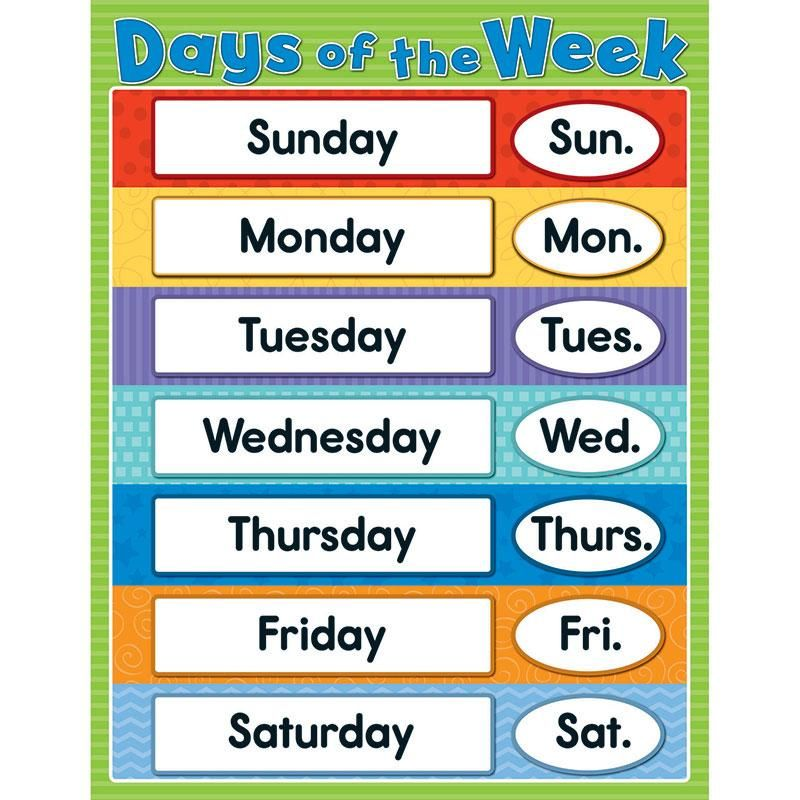 Days of the week chartlet gr k 4 teaching products pinterest days of the week chartlet gr k 4 publicscrutiny Image collections