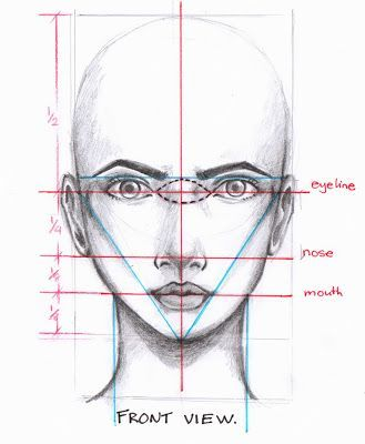 Head face skull 8 faces to draw tips