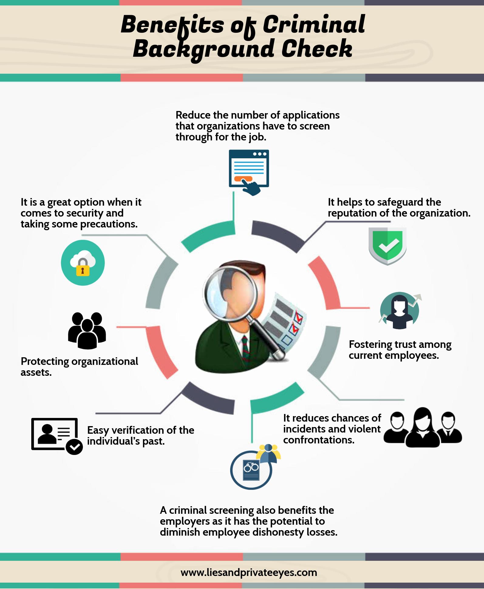 How Do Employment Background Checks Work