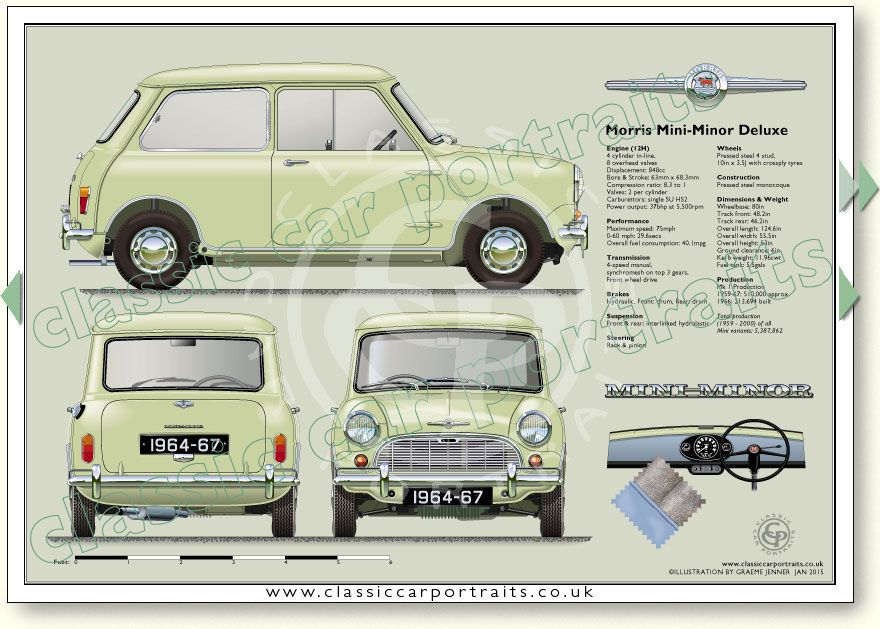 Morris Mini Deluxe 1962 64 Classic Car Portrait Print Mini