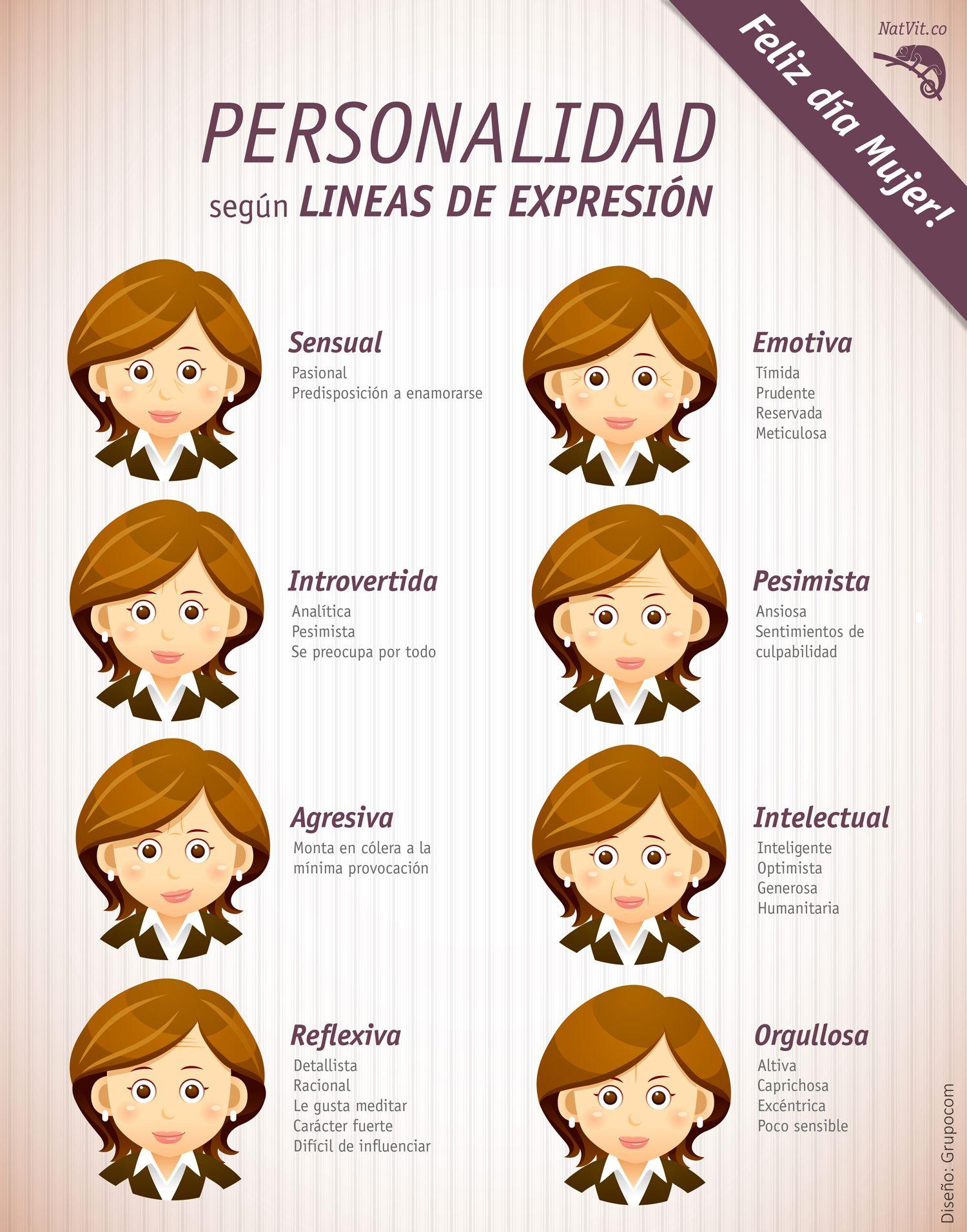 #belleza #tipos #tips #cara #personalidad | Spanish ...