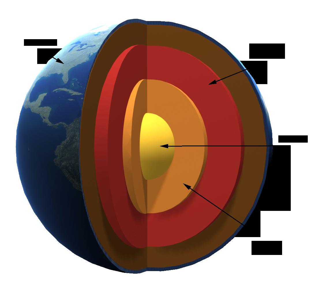 capas de la tierra - Busca de Google   Capas de la tierra, Ciencias de la  tierra, Rotación de la tierra