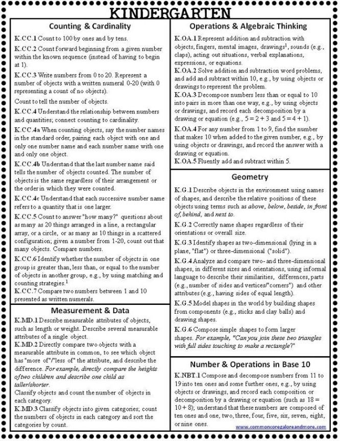 FREEBIE** All Kindergarten Common Core Math Standards on 1 Page
