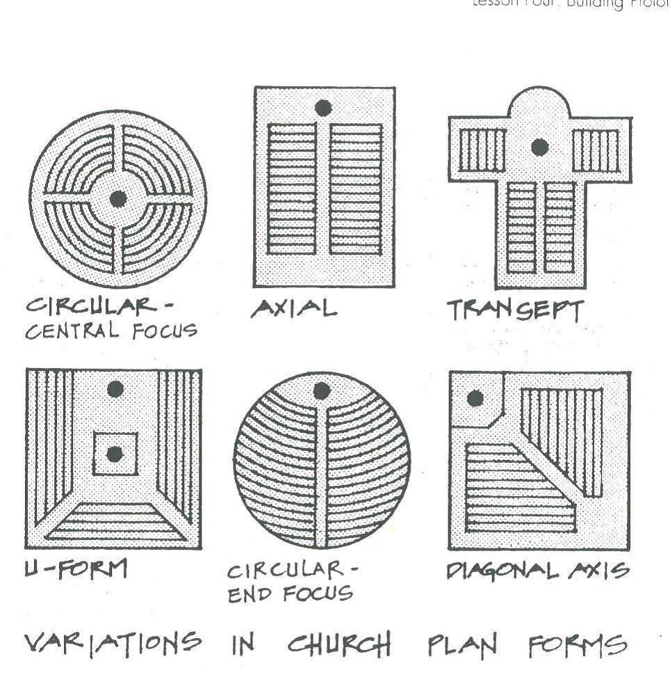 Image result for small church layout nifty products for Small church blueprints