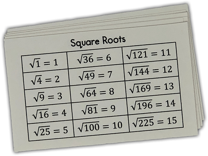 My Math Resources Square Roots Reference Card And Perfect Squares List Reference Cards Math Resources Square Roots