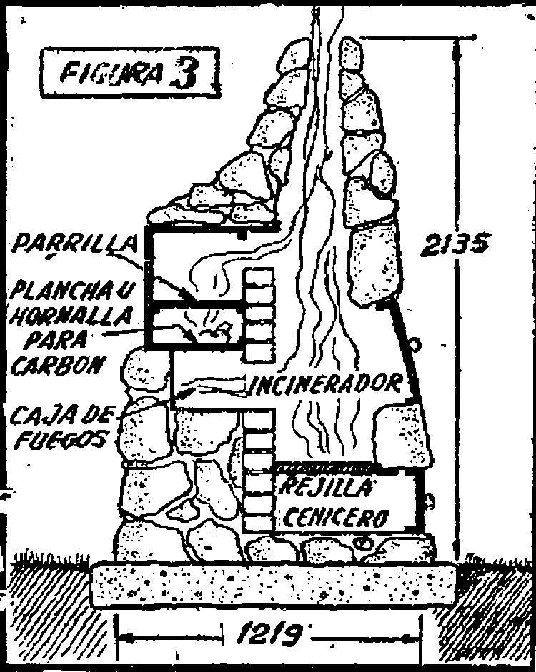 Como hacer una barbacoa fogon o parrilla estufas y chimeneas for Fogones rusticos en ladrillo