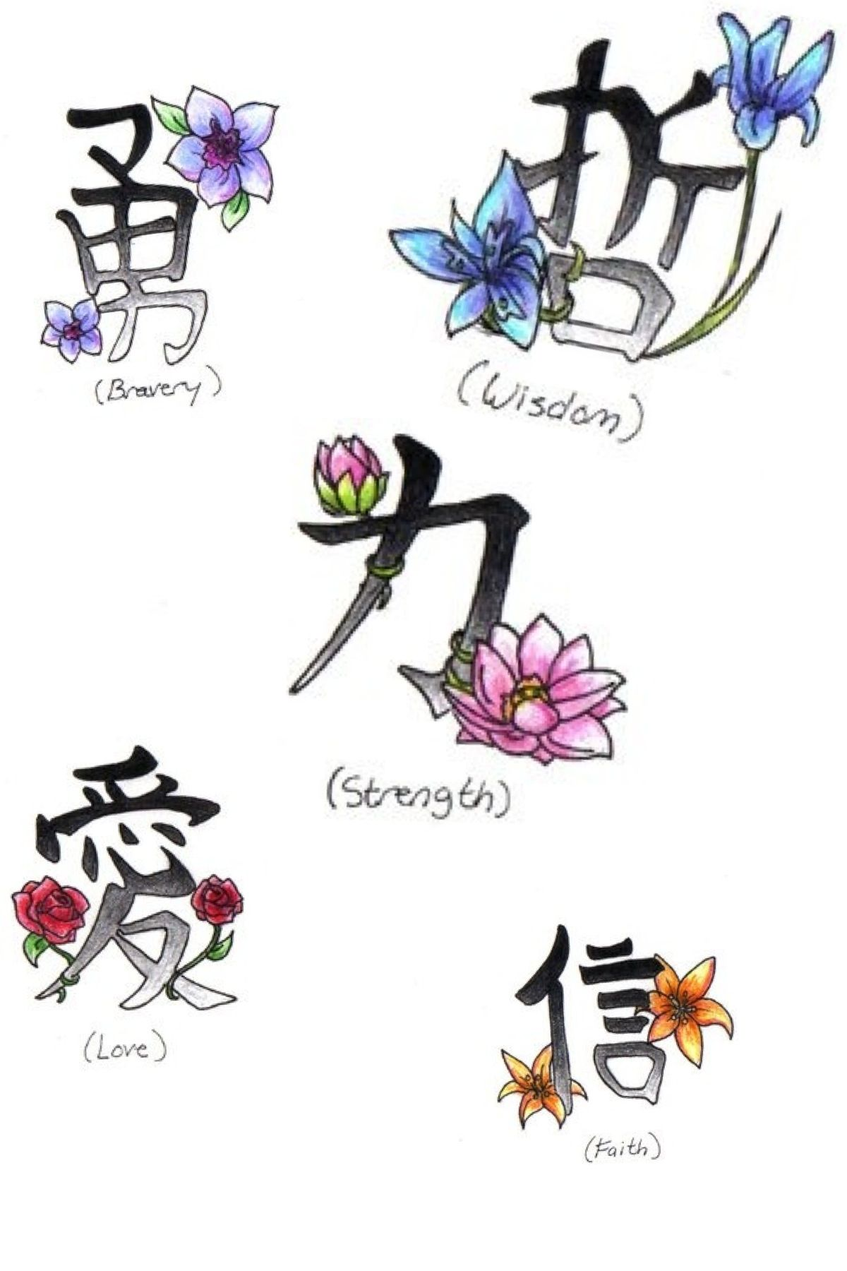 Anime Japanese Tattoo Symbols Japanese Tattoo Chinese Symbol