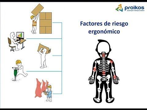 Ergonomia Seguridad Higiene Y Salud Laboral Ergonomia Laboral Elementos De Proteccion Personal Higiene Y Seguridad Industrial