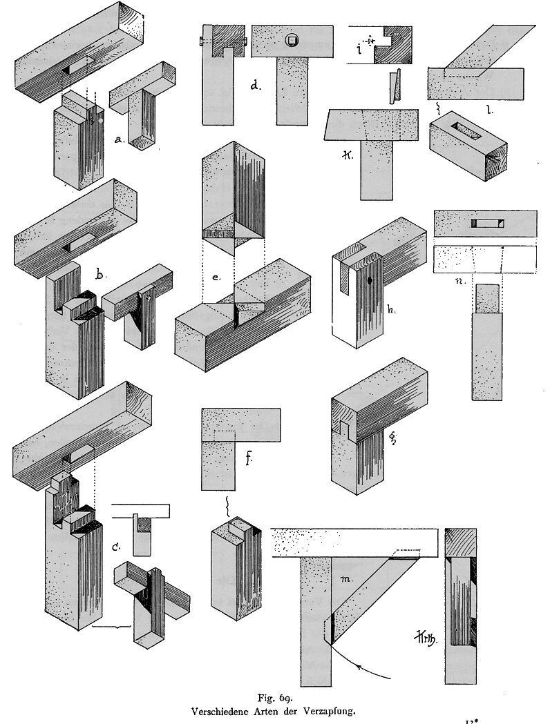 Holzverbindungen   Woodworking   Pinterest
