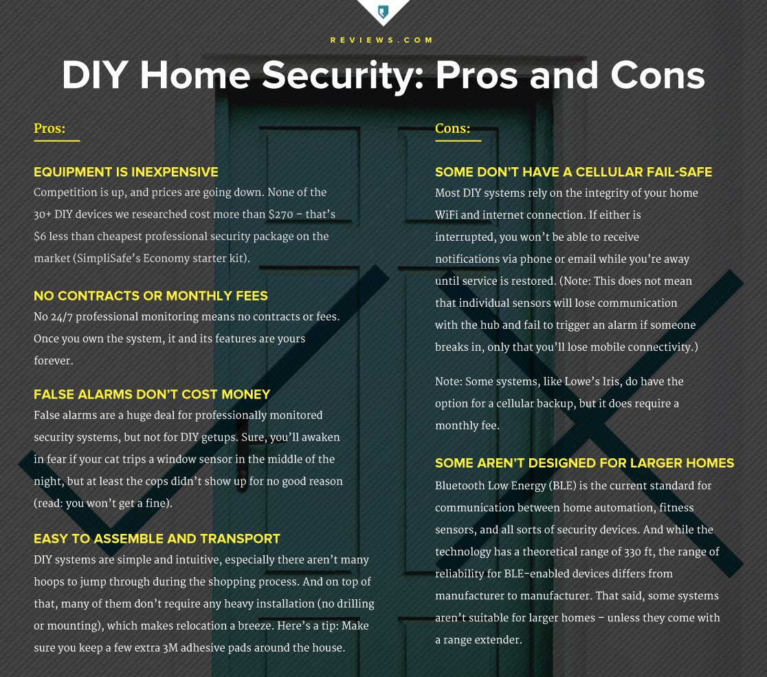 Best Diy Home Security Systems Of 2020 Reviews Com Diy Home Security Home Security Video Security System