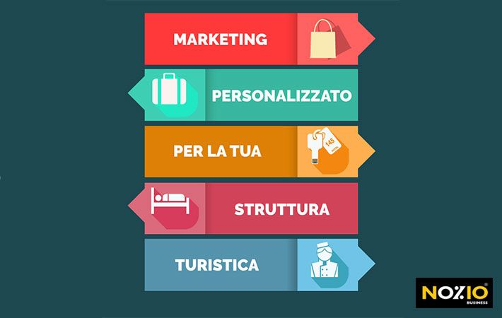 hotel marketing personalizzato