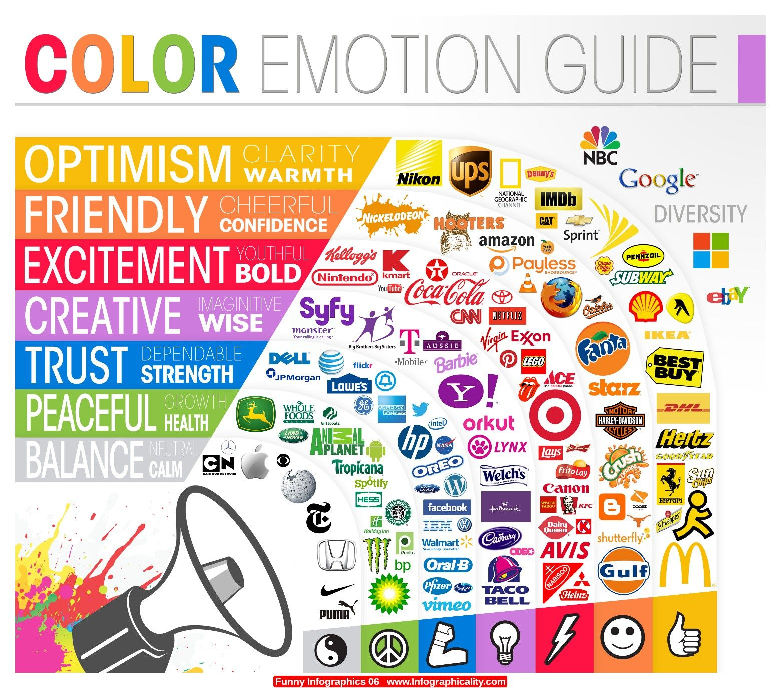Funny Pictures About Color Emotion Guide Oh, And Cool Pics