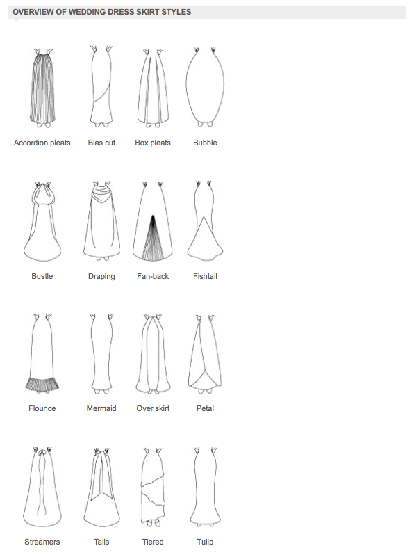 Overview Of The Most Por Wedding Dress Skirt Styles