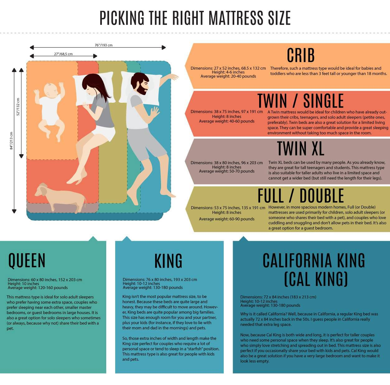 Guide Picking the Right Mattress Size Standard mattress