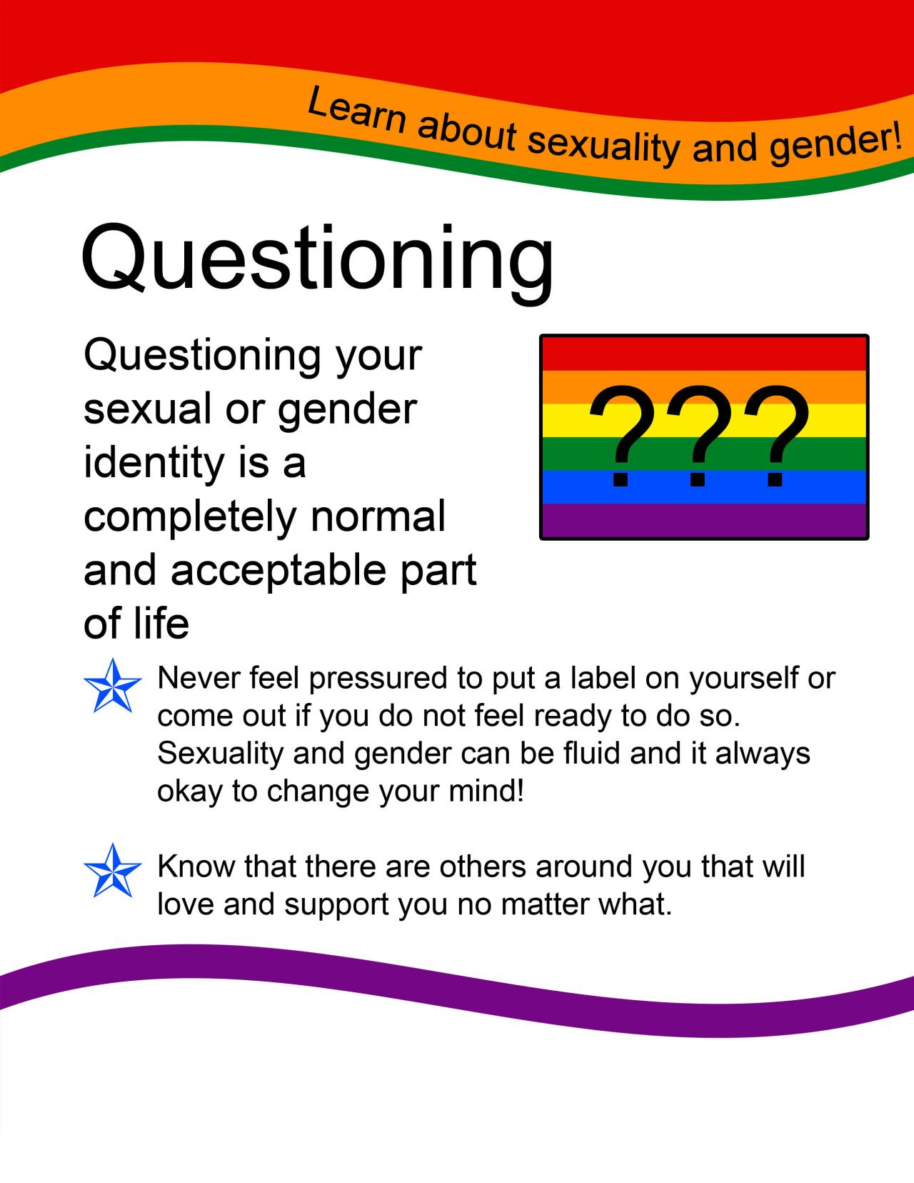 Does questioning your sexuality mean