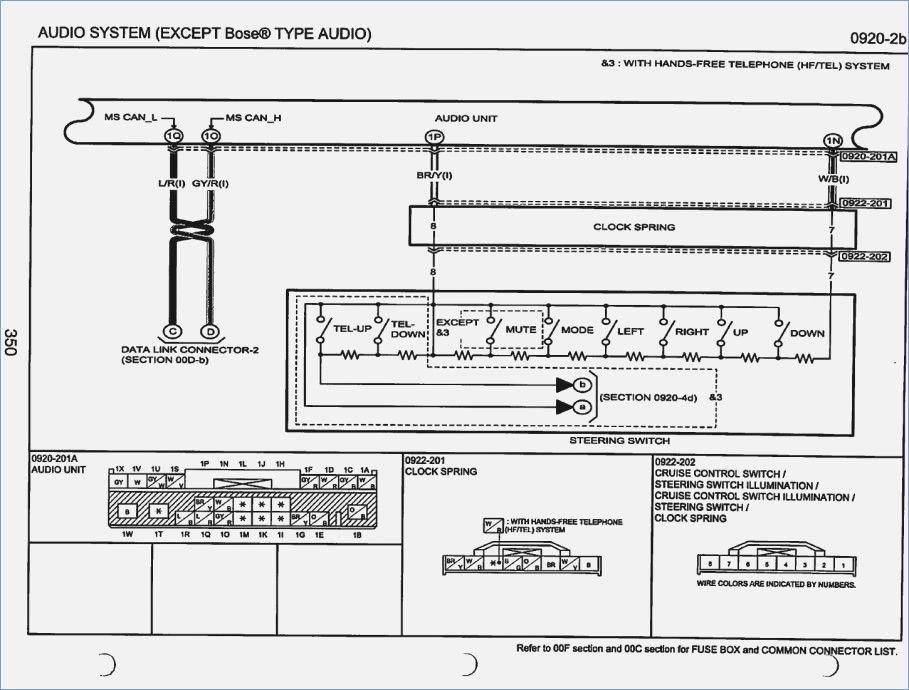 DIAGRAM] Mazdaspeed 3 Stereo Wiring Diagram FULL Version HD Quality Wiring  Diagram - SAVEONWIRING.MAMI-WATA.FRMami Wata
