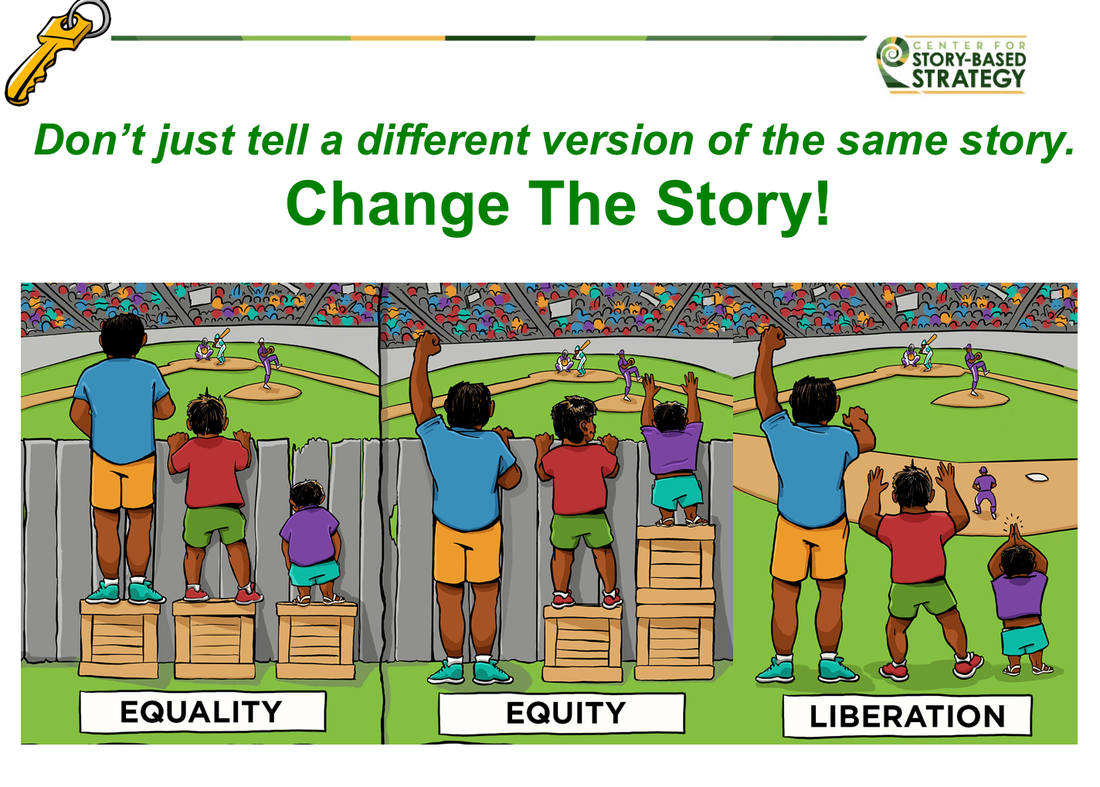 Change The Story Equality Equity And Liberation Equity Quotes Equality Teaching Character
