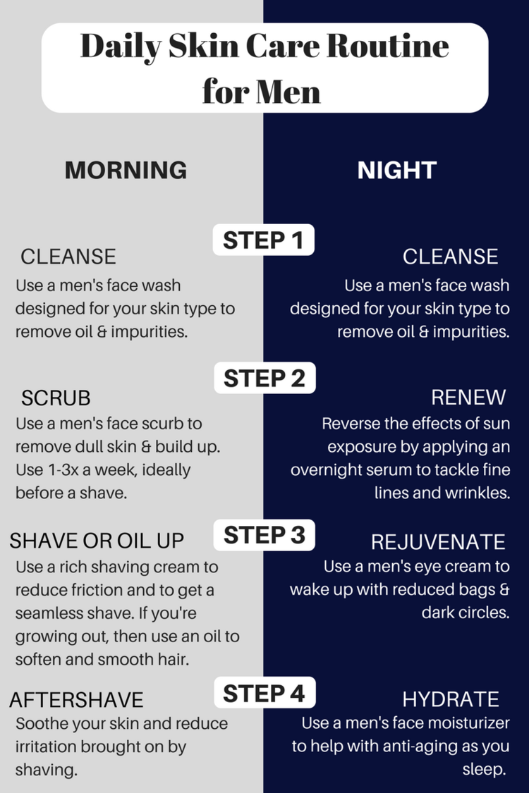 Pin By Ken Abraham On Mens Skin Care Full Body Face Skin Care Routine Daily Skin Care Routine Mens Skin Care