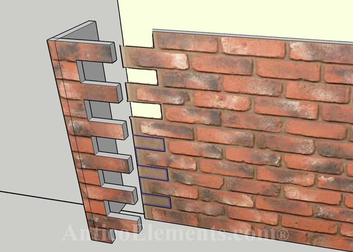 Installation Instructions For Faux Brick Panels Antico Elements Blog In 2020 Faux Brick Faux Brick Wall Panels Faux Brick Panels