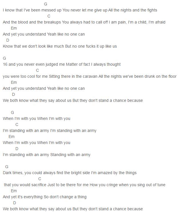 Army Chords Ellie Goulding Capo 4 | Ukulele | Pinterest | Ellie ...
