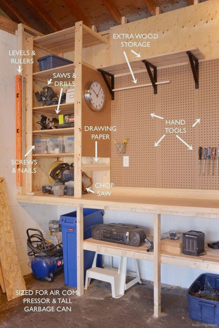 Garage organization click the picture for many garage storage ideas