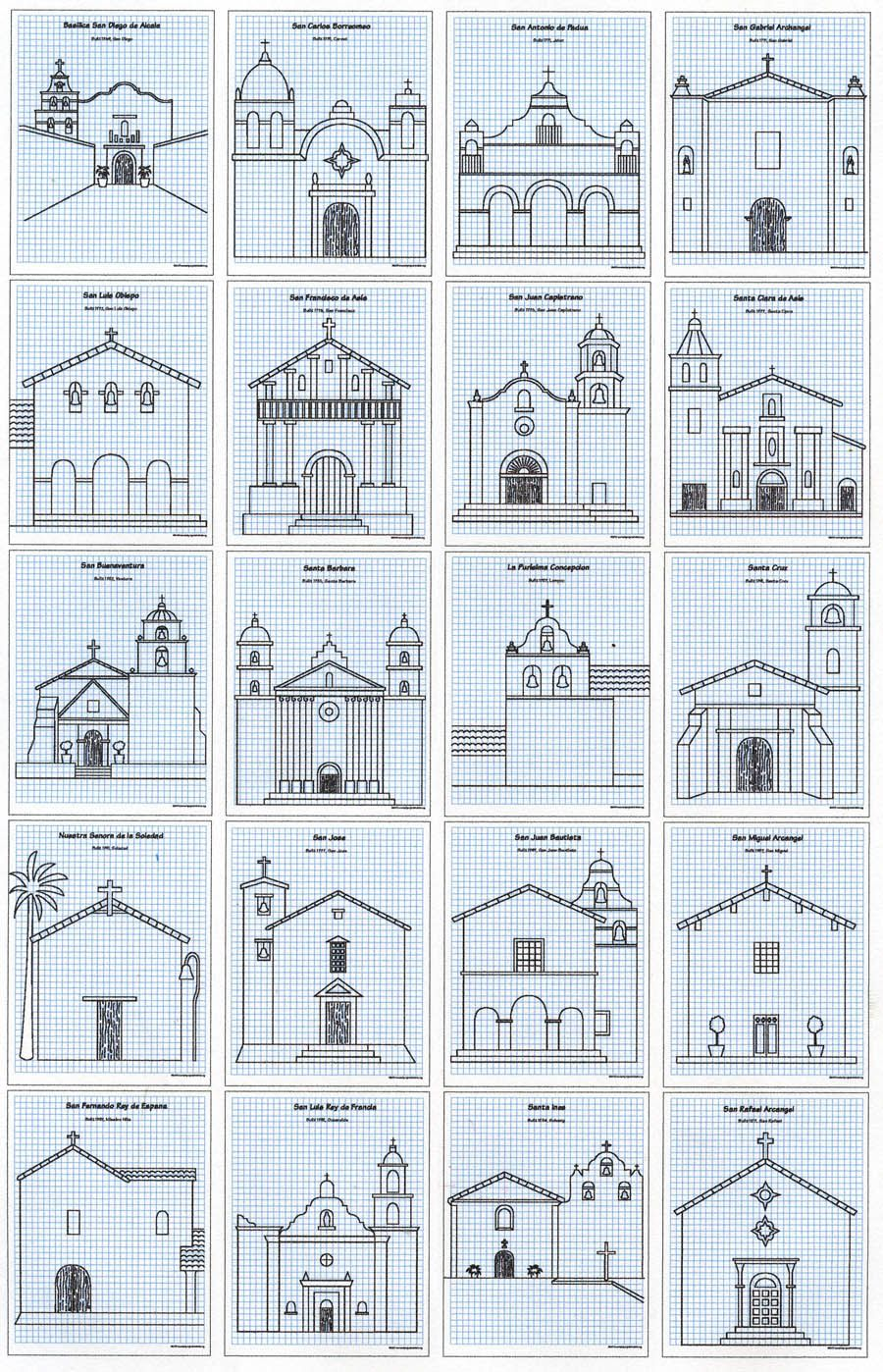 California Missions Drawing Guide · Art Projects for Kids   California  missions [ 1398 x 900 Pixel ]