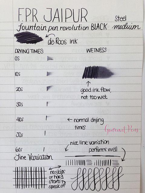 review fountain pen revolution jaipur flex m fprevolution 11