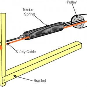 Your Garage Door Springs Are Extremely Tightly Wound And Could Cause Serious Damage If They Sna Garage Door Springs Garage Door Spring Replacement Garage Doors