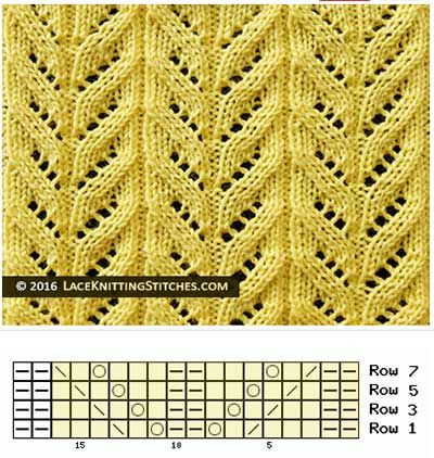 Knitted Lace Pattern Chart No 18 Multiple Of 16 Sts 2 All