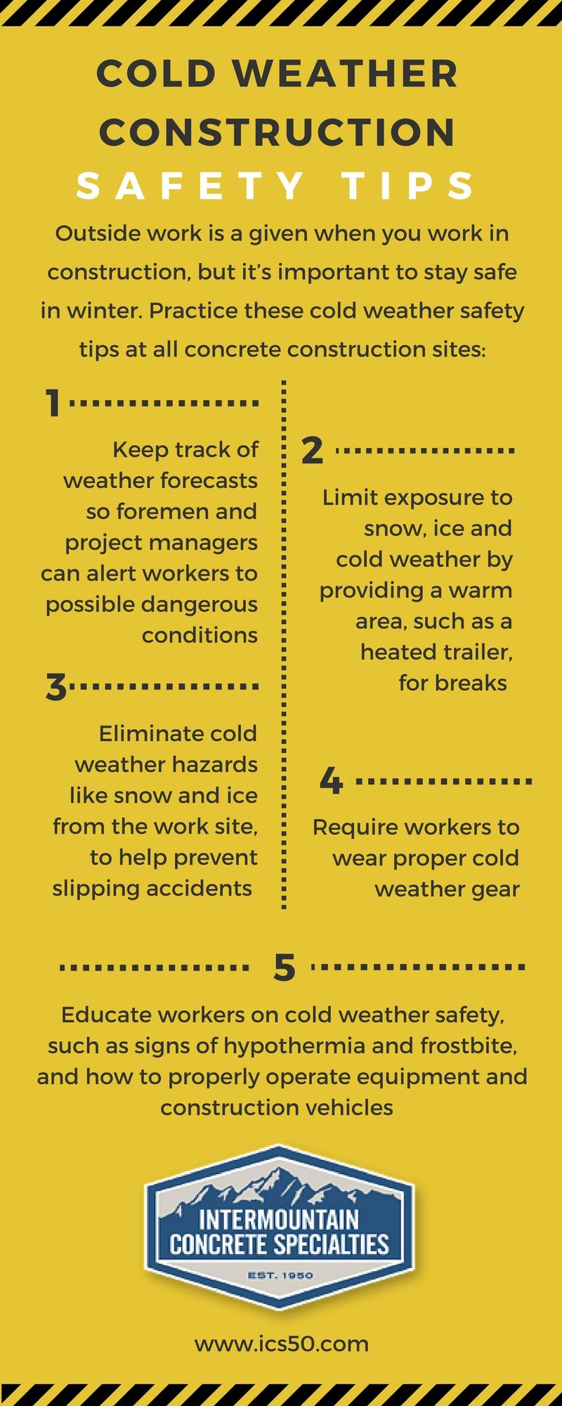Cold weather concrete construction safety tips for outdoor