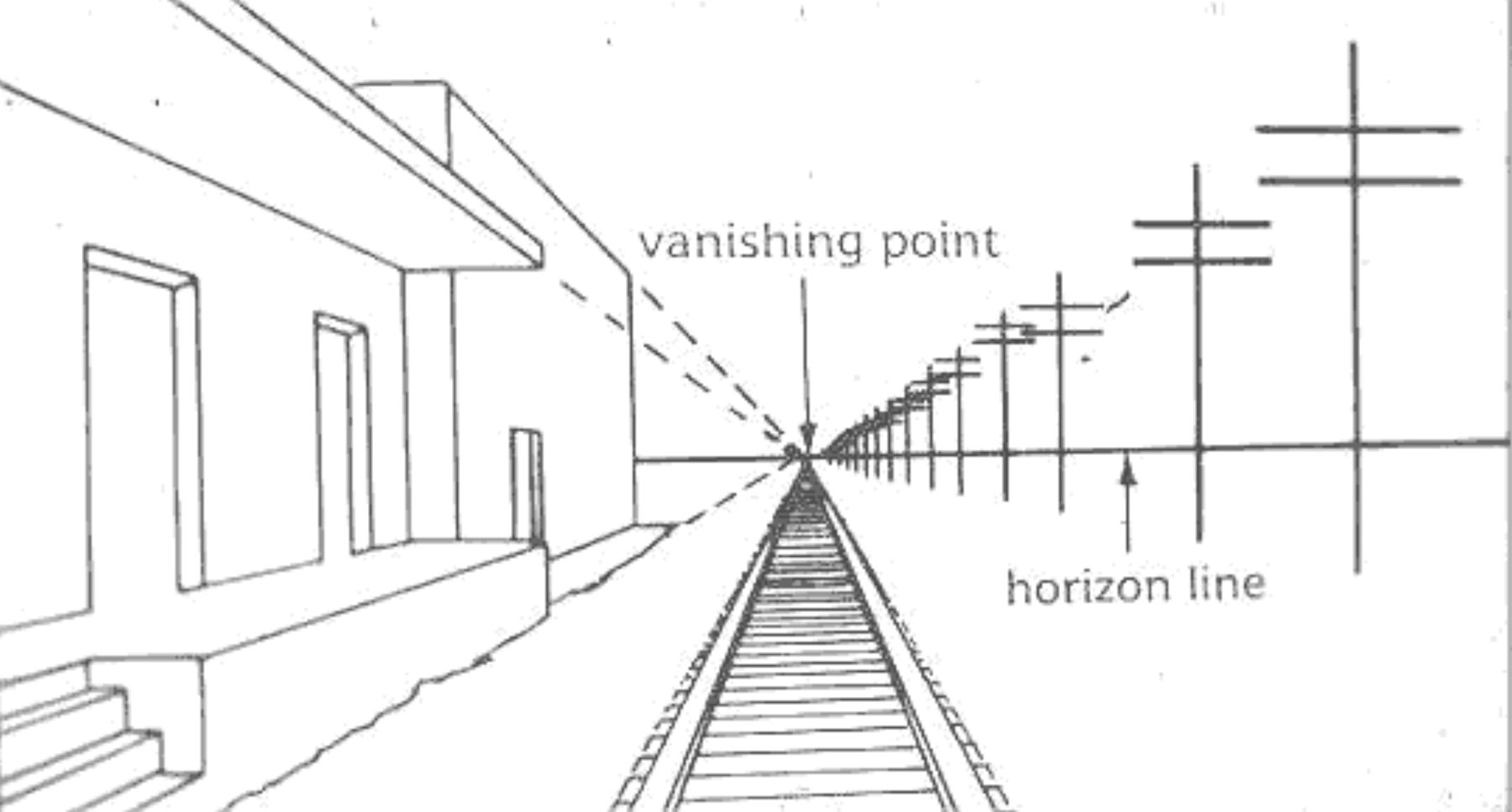 Drawing Using Horizon Lines : Linear perspective lines and vanishing points used to