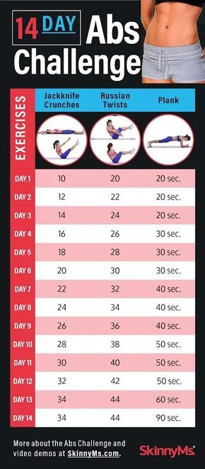 14-Day Abs Challenge Workout calendar, Ab challenge and Workout