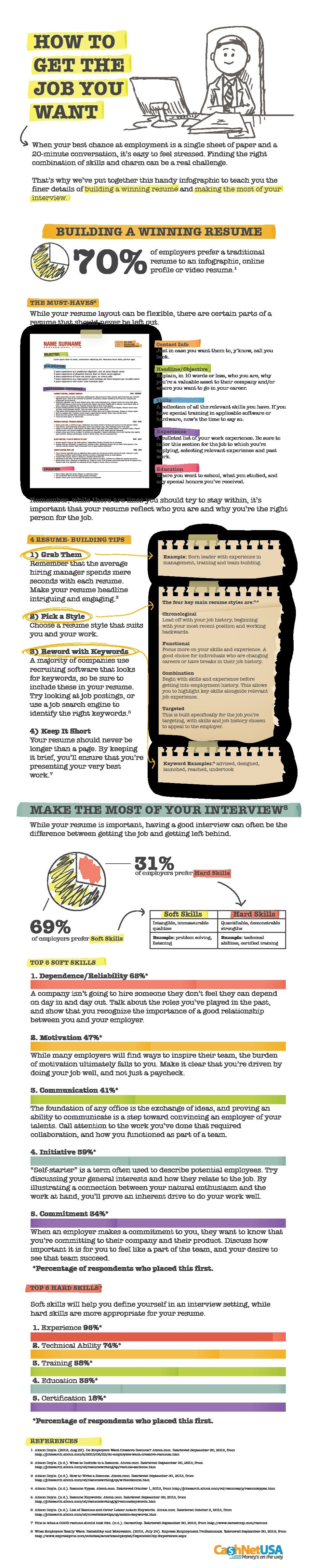 How to get the job you want infographic job help job