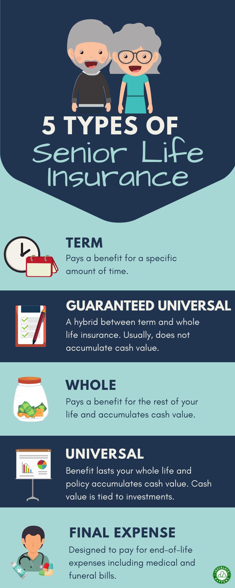 Life Insurance For Seniors | Life insurance for seniors ...