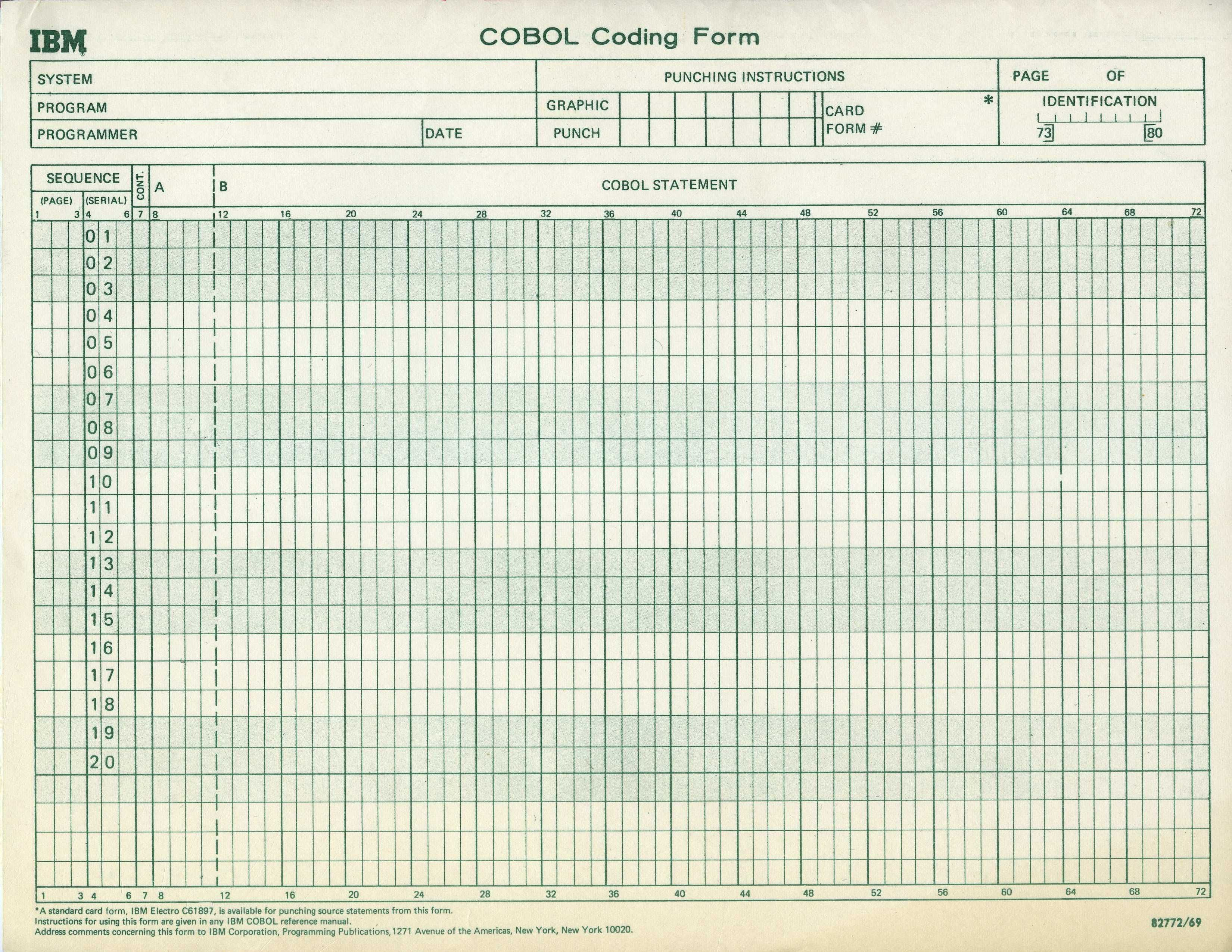 COBOL Form | Working COBOL | COmmon Business Oriented Language