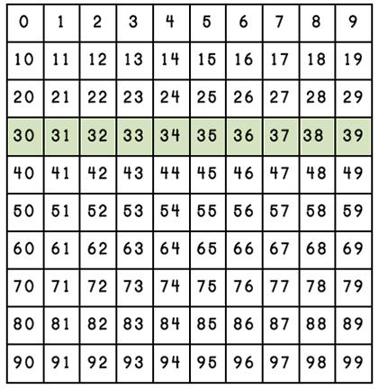 chart also people davidjoel rh