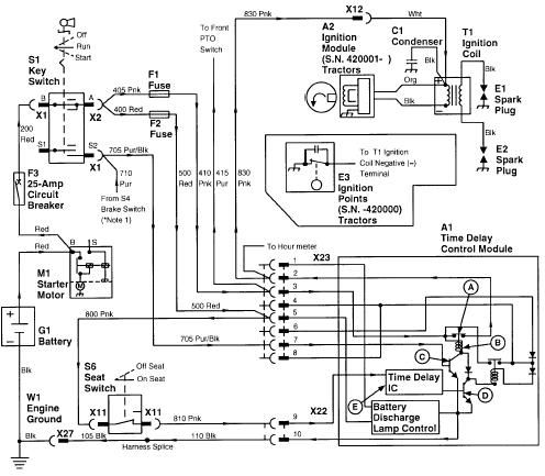 Wiring Diagram For Lawn Mower Ignition The Wiring Diagram on john deere gx345 deck diagram