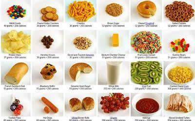La tabla de calorias de los alimentos identifica que alimentos aportan m s o menos energ a en - Calcular calorias de los alimentos ...