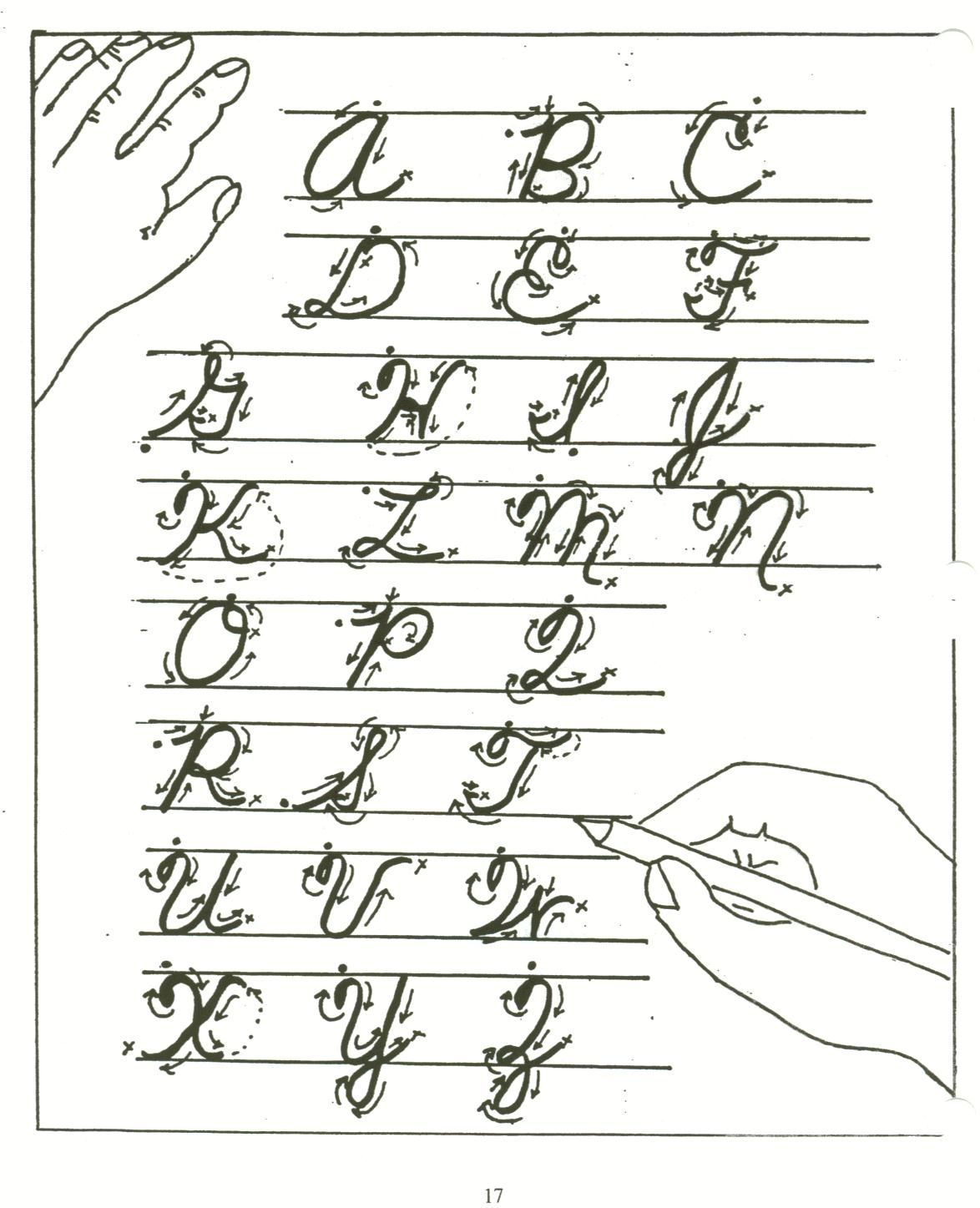 Handwriting Cursive Alphabet   Learning cursive [ 1447 x 1174 Pixel ]
