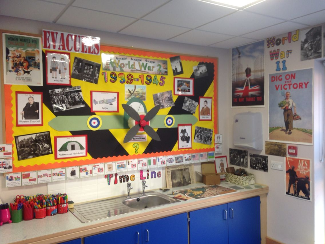 World History Classroom Decorations ~ World war ideas classroom