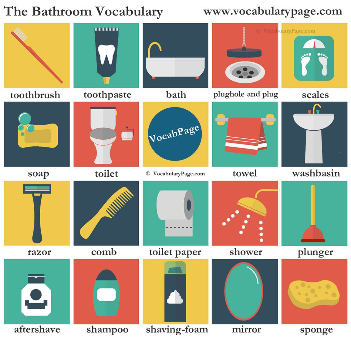 Bathroom vocabulary | Clase de inglés, Educacion ...