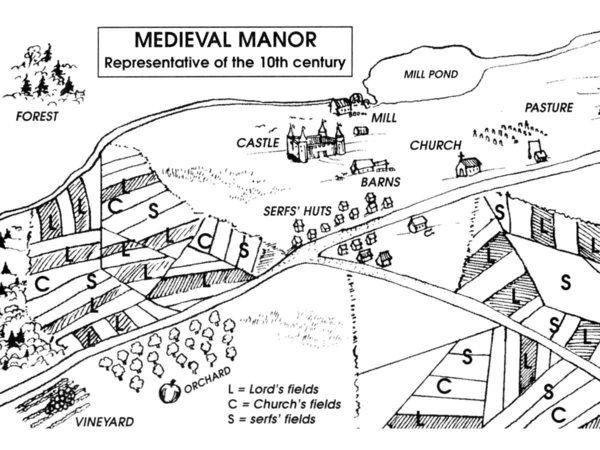 socialstudies vdh home middle ages pinterest medieval and middle ages. Black Bedroom Furniture Sets. Home Design Ideas