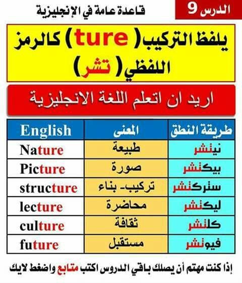 Pin By Slsabel Mahmod On English تعلم الانجليزية English Vocabulary Words Learn English Learn English Vocabulary